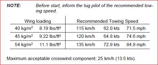 m-tow-speed